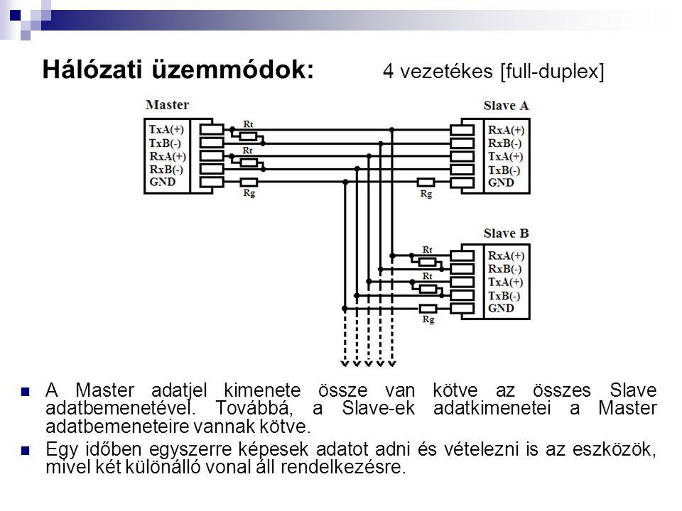 Hálózati üzemmódok: 4 vezetékes [full-duplex]